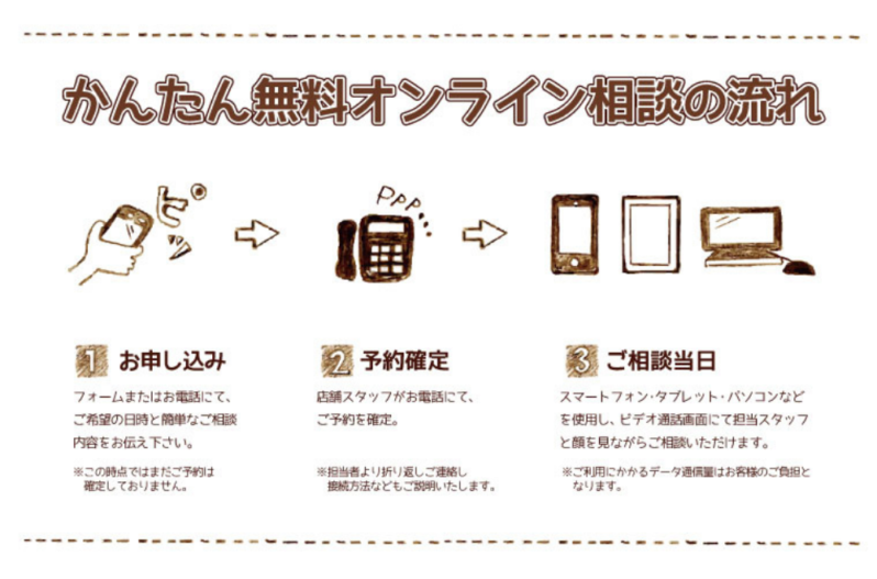 オンライン相談会 2